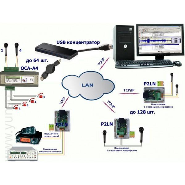 Системы аудиоконтроля и аудиофиксации